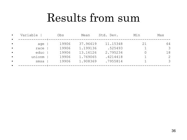 Results from sum