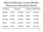 selected results count models parameter standard error