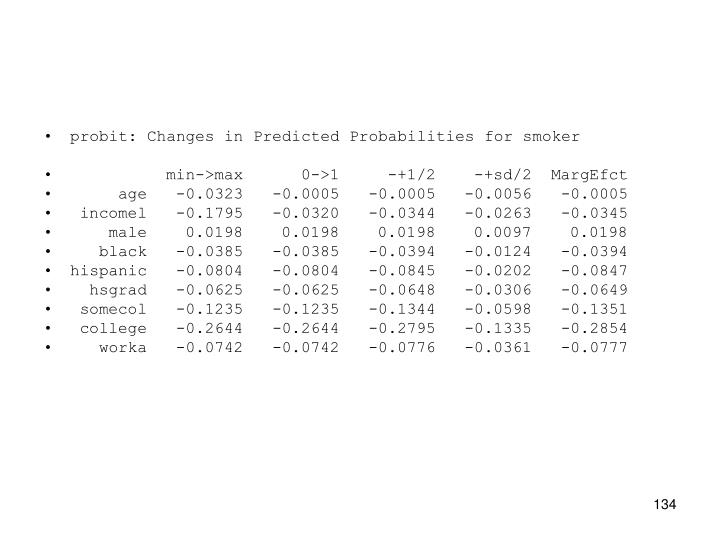 probit: Changes in Predicted Probabilities for smoker