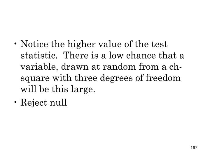 Notice the higher value of the test statistic.  There is a low chance that a variable, drawn at random from a ch-square with three degrees of freedom will be this large.