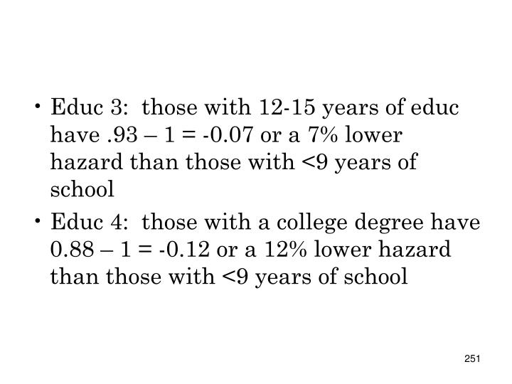 Educ 3:  those with 12-15 years of educ have .93 – 1 = -0.07 or a 7% lower hazard than those with <9 years of school
