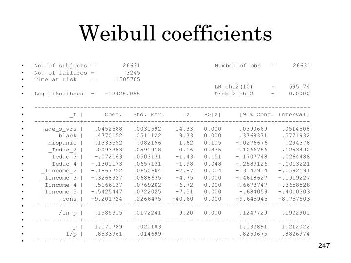 Weibull coefficients