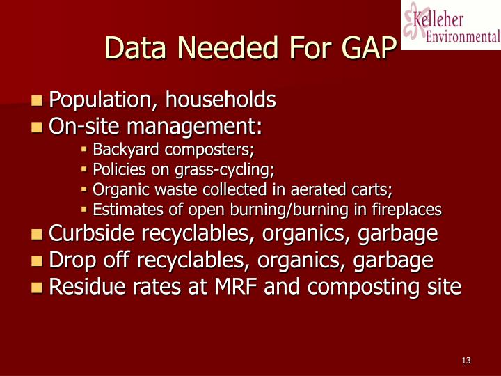 Data Needed For GAP