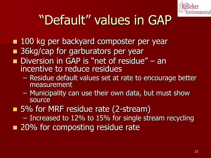 """Default"" values in GAP"