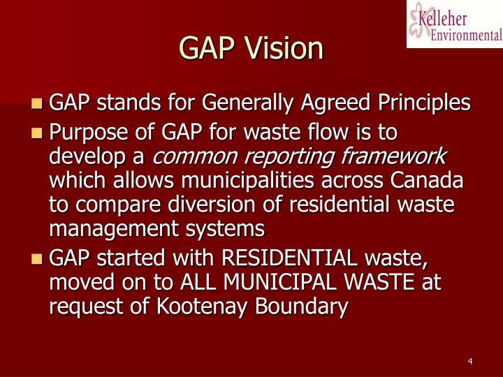 GAP Vision