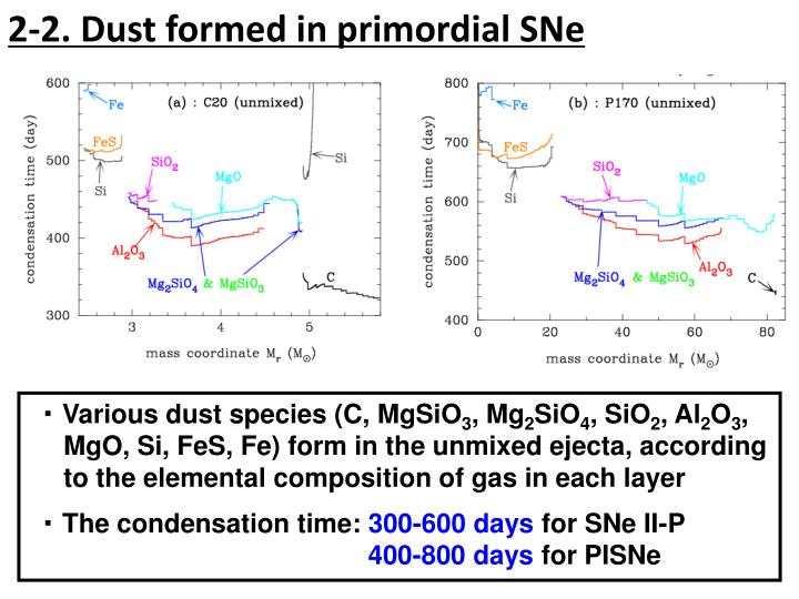 2-2. Dust formed in primordial SNe