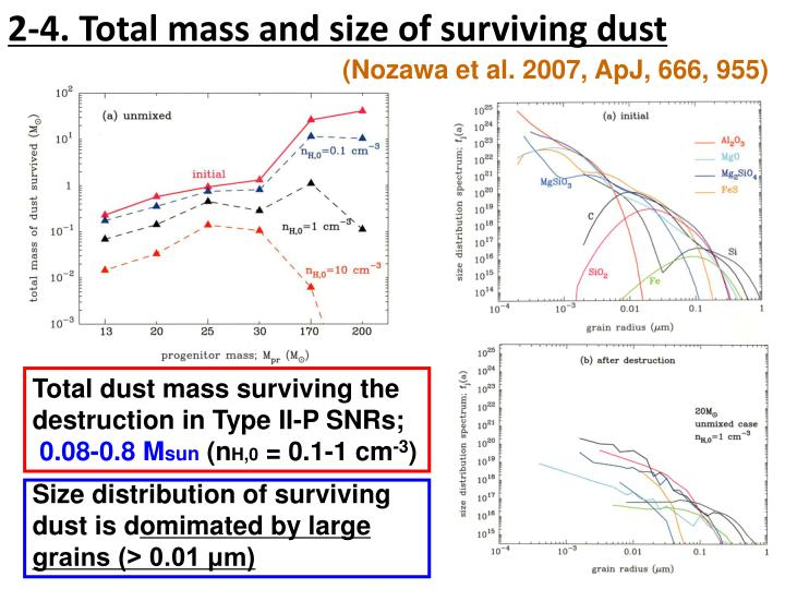 2-4. Total mass and size of surviving dust