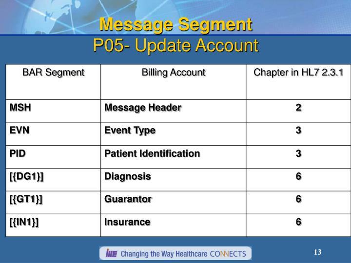 Message Segment