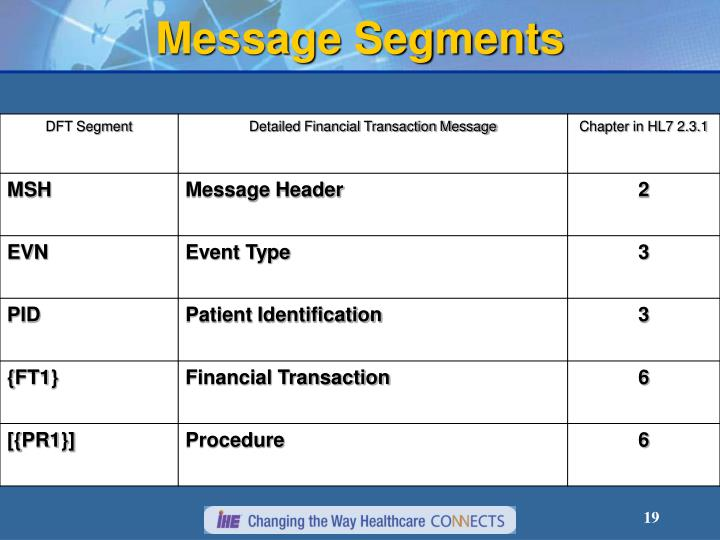 Message Segments