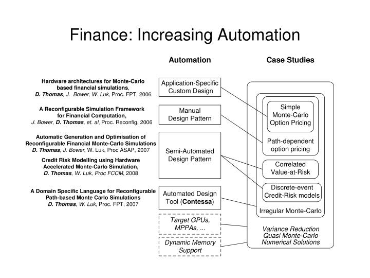 Finance: Increasing Automation