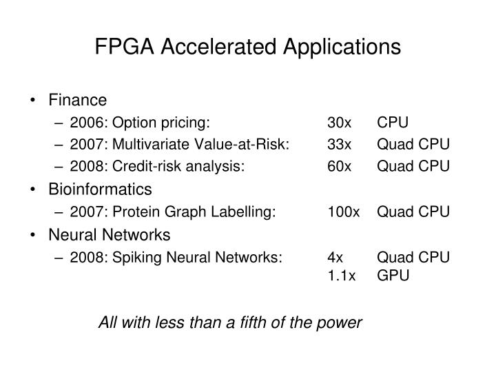 FPGA Accelerated Applications