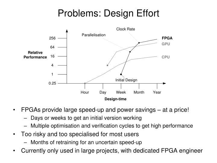 Problems: Design Effort