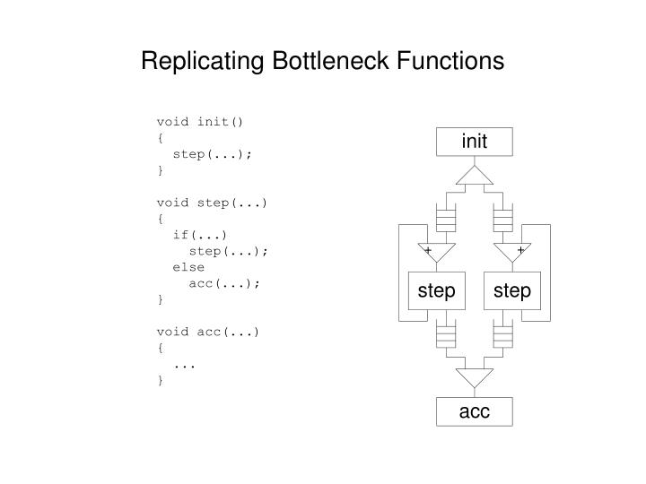 Replicating Bottleneck Functions