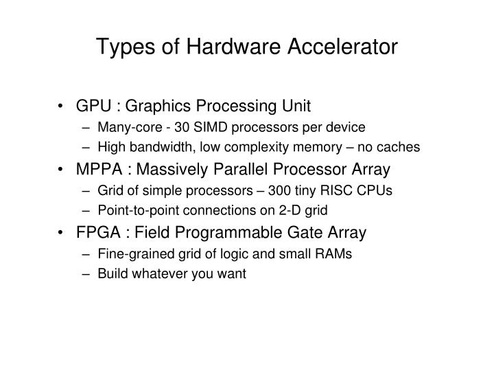 Types of Hardware Accelerator