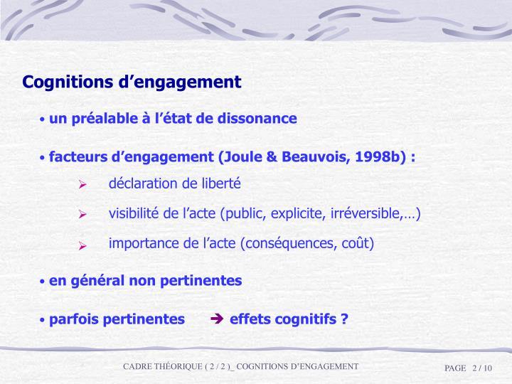 Cognitions d'engagement