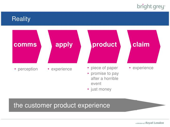 the customer product experience