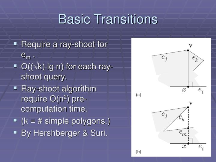 Basic Transitions