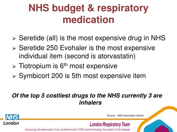 NHS budget & respiratory medication
