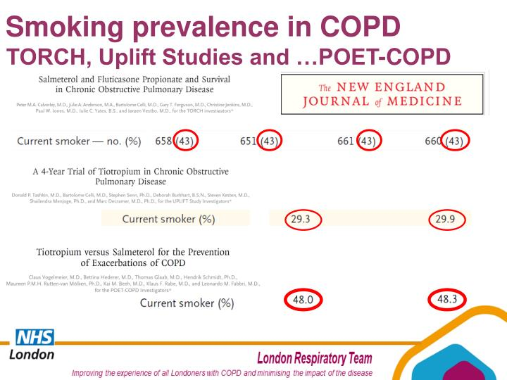 Smoking prevalence in COPD