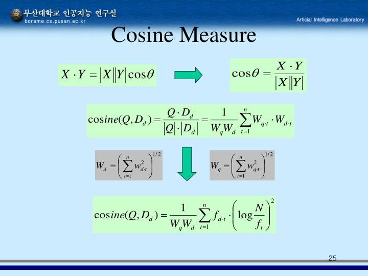 Cosine Measure