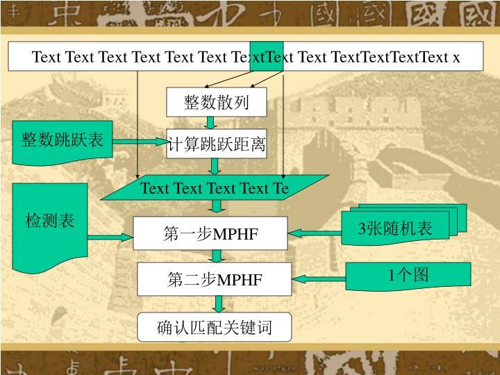 Text Text Text Text Text Text Text Text Text TextTextTextText x