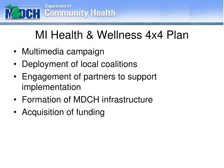MI Health & Wellness 4x4 Plan