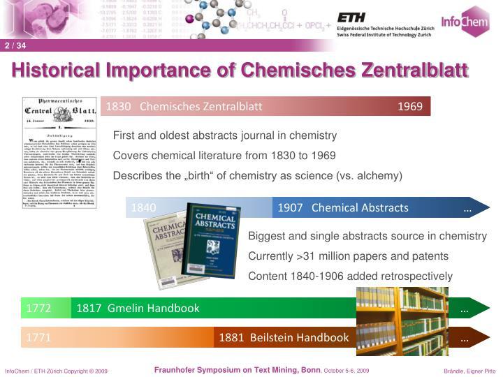 Historical Importance of Chemisches Zentralblatt