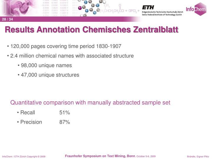 Results Annotation Chemisches Zentralblatt