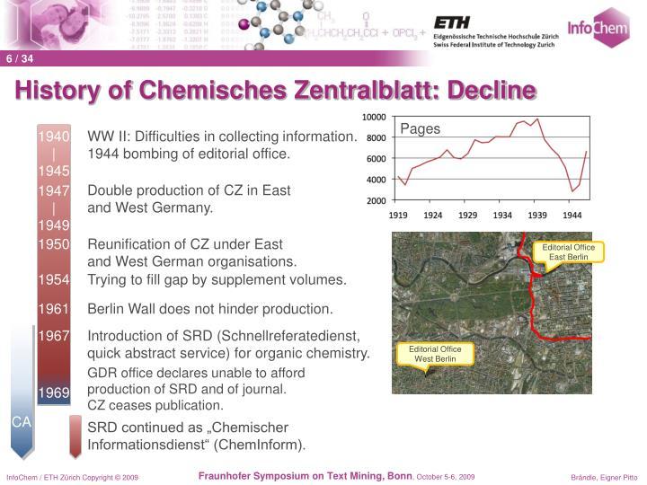 History of Chemisches Zentralblatt: Decline