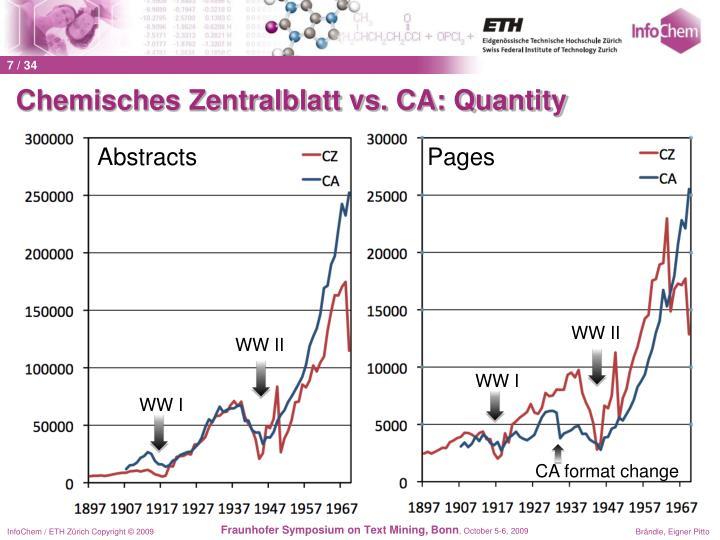 Chemisches Zentralblatt vs. CA: Quantity