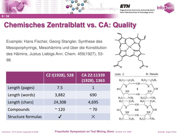 Chemisches Zentralblatt vs. CA: Quality