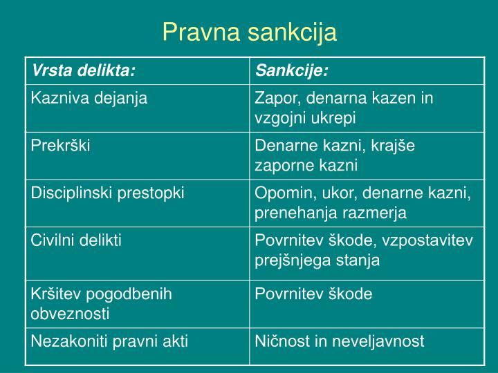 Pravna sankcija