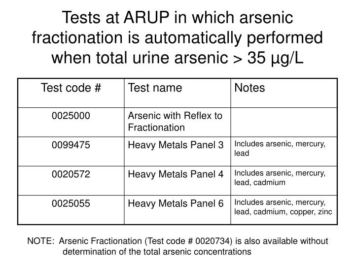 Tests at ARUP in which arsenic fractionation is automatically performed when total urine arsenic > 35