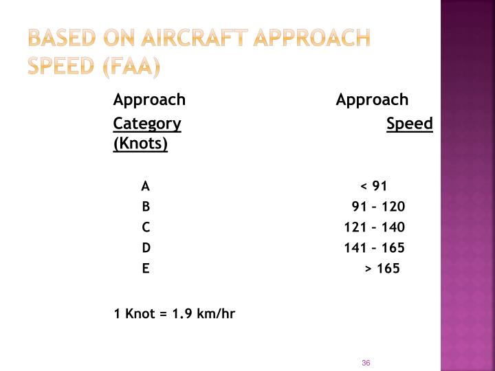 Based on Aircraft Approach Speed (FAA)