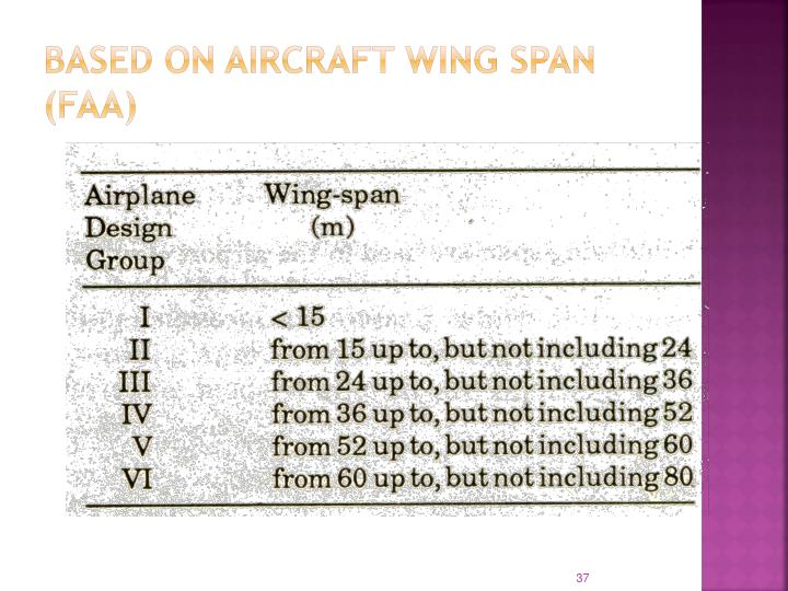 Based on Aircraft Wing Span (FAA)