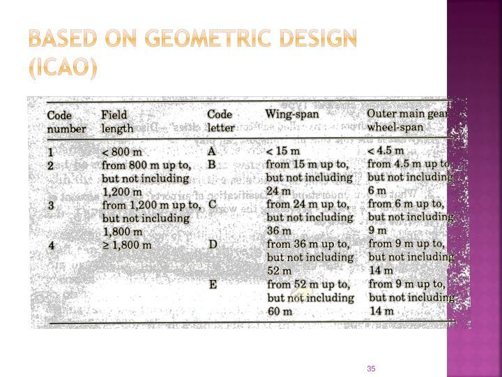 Based on Geometric Design (ICAO)