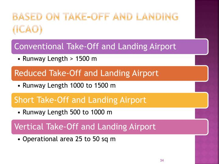 Based on Take-off and Landing (ICAO)