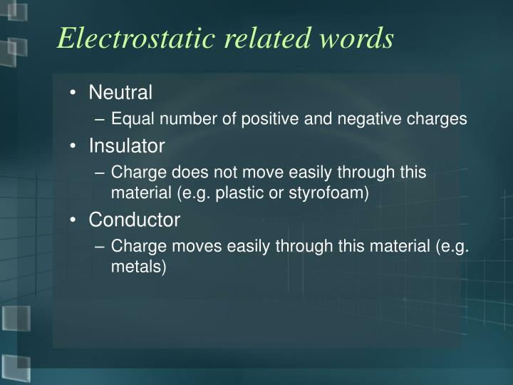 Electrostatic related words