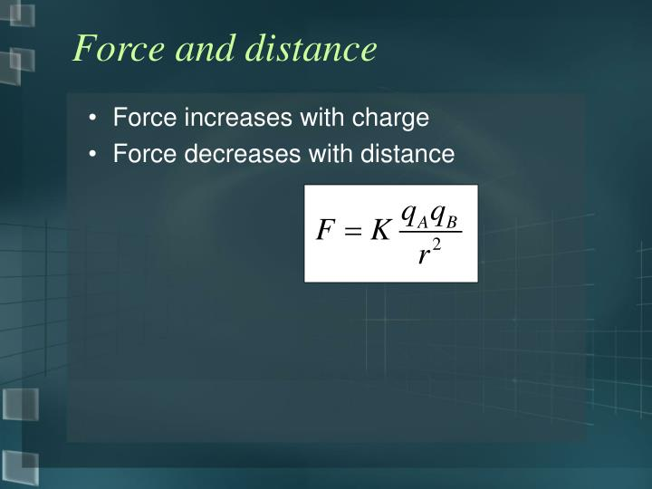 Force and distance