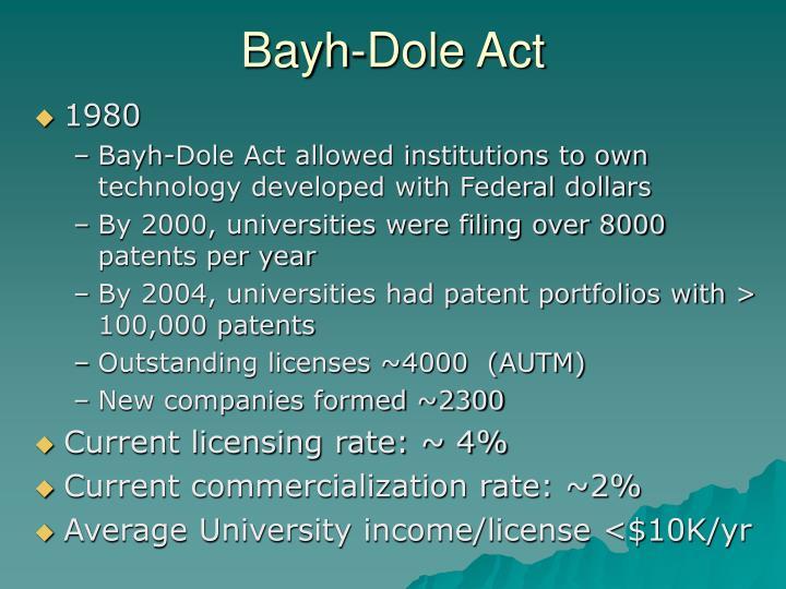 Bayh-Dole Act