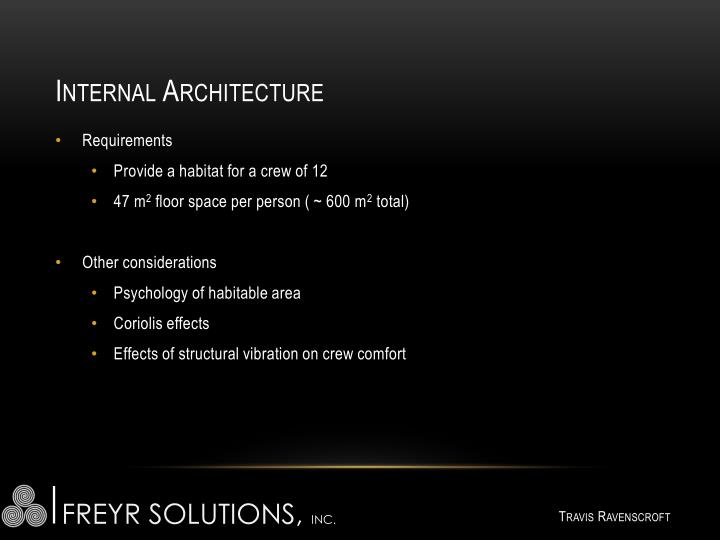 Internal Architecture