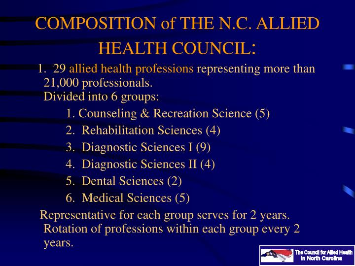 COMPOSITION of THE N.C. ALLIED HEALTH COUNCIL