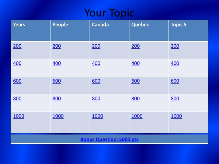 Your Topic