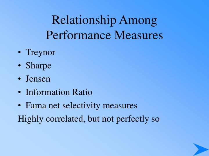 Relationship Among Performance Measures