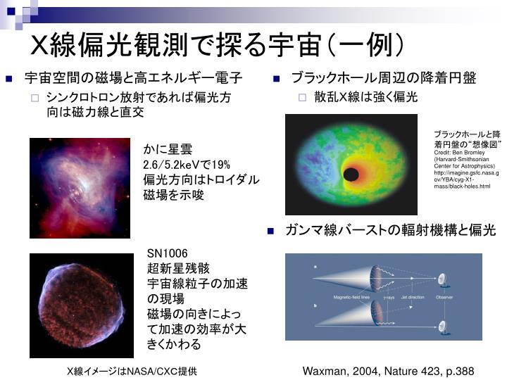 宇宙空間の磁場と高エネルギー電子