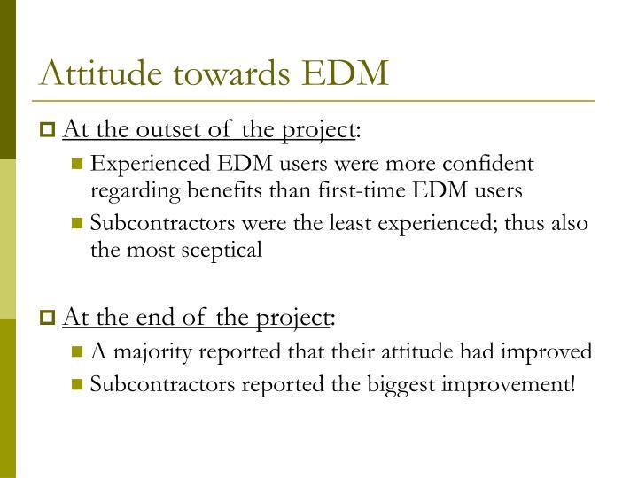 Attitude towards EDM
