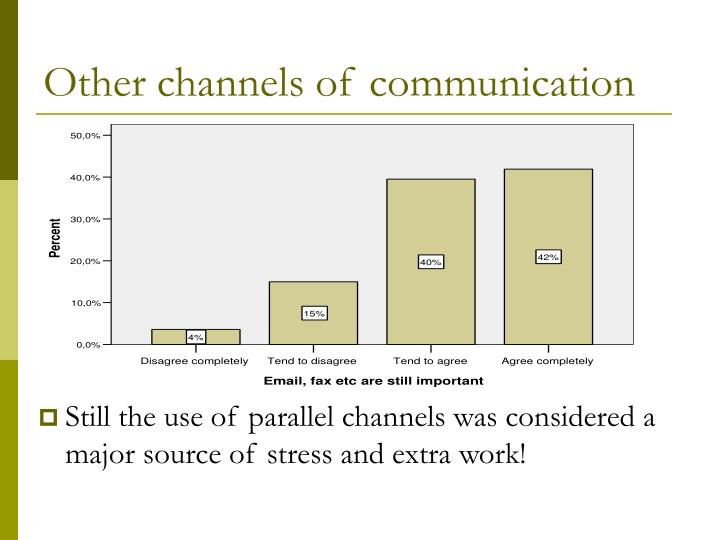 Other channels of communication