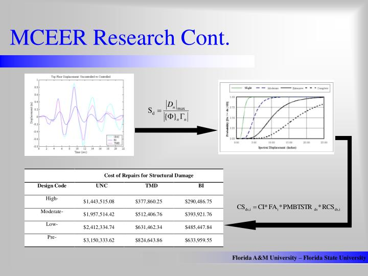 MCEER Research Cont.