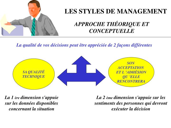 management styles articles 6 management styles and when to use them think back on your career and the managers you have had i am sure that you have had good managers and others who were maybe not so great.