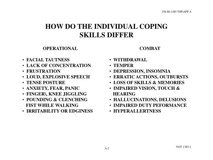 HOW DO THE INDIVIDUAL COPING